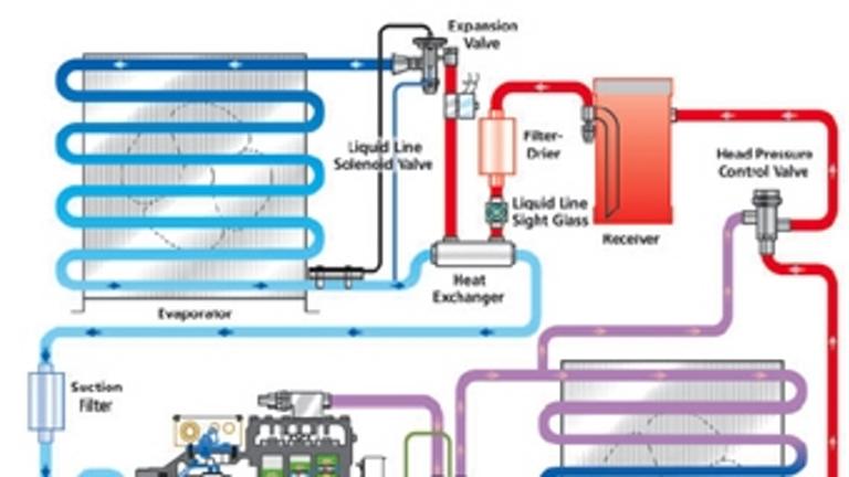 Refrigerator Defrost System