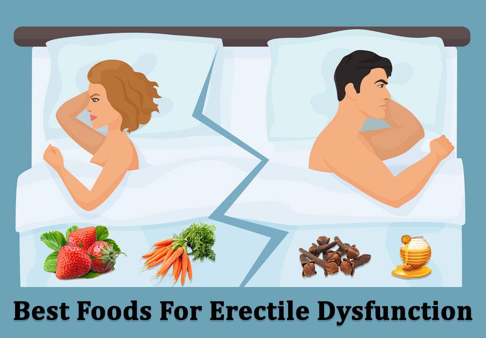 fildena, vigora, erectile dysfunction